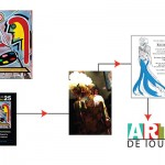 The Art of Art Detour